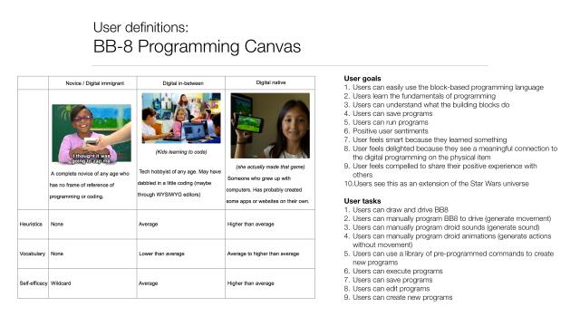 BB-8-Programming-Canvas.003